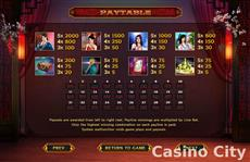 The Forbidden Chamber Online Casino Slot Game