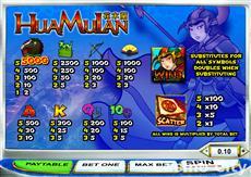 Hua Mulan Online Casino Slot Game by Spadegaming