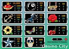 Best international betting sites