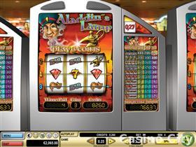 Slots Bodog88 Online