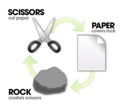 Roshambo Diagram