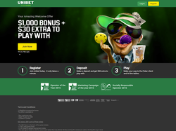 Play Unibet Canada Poker Now