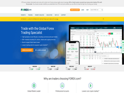 Play Forex.com Now