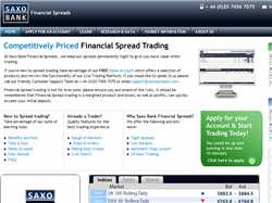 Play Saxo Bank Financial Spreads Now