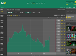 Play bet365 Financials Now
