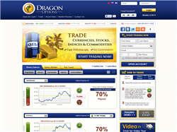 Dragonoptions