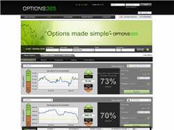 Options365.com
