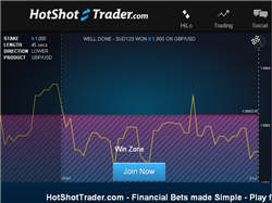 Play HotShot Trader Now